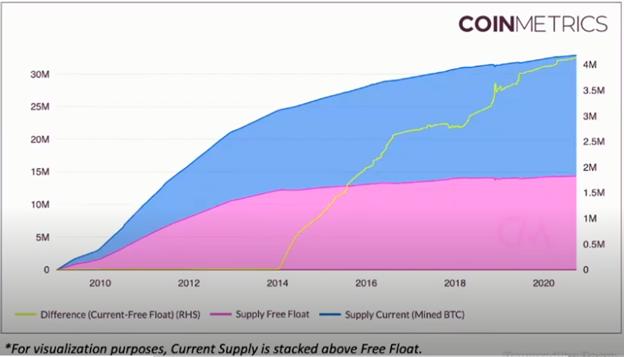 bitcoin profit visualizer bitcoin automat geld abheben