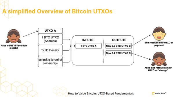 bitcoin atm szingapúr elad bitcoin miner funciona