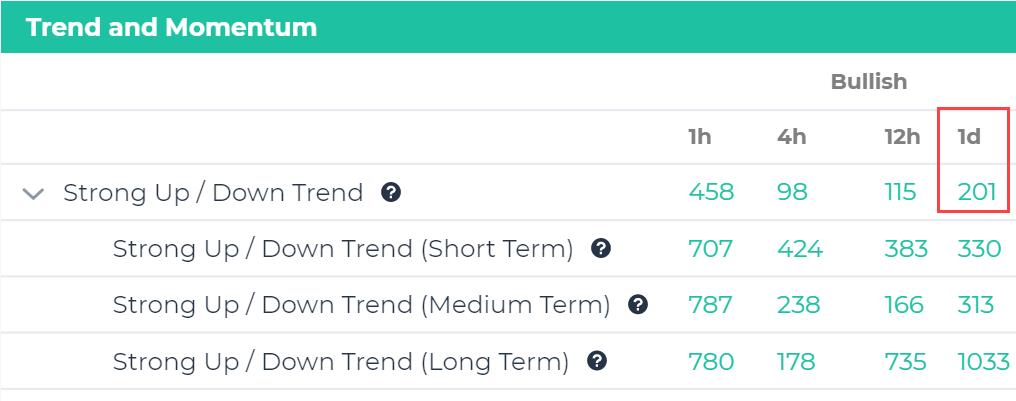 Trend Trading Crypto