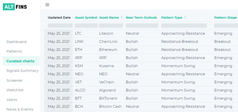 Crypto Swing Trading
