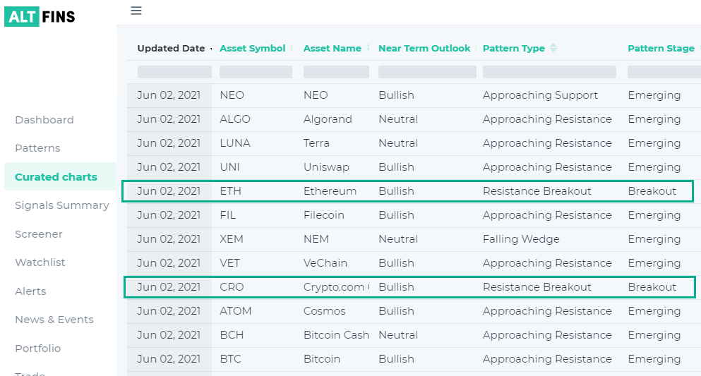 Crypto momentum swing