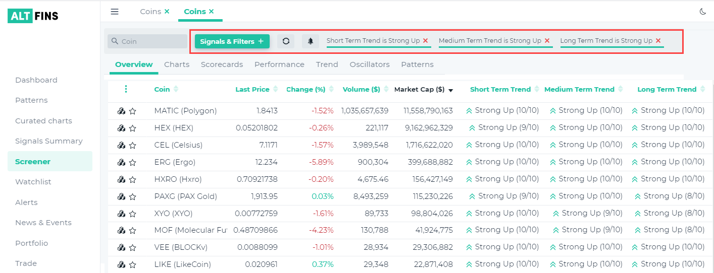 Curated Charts - Coins with Trends