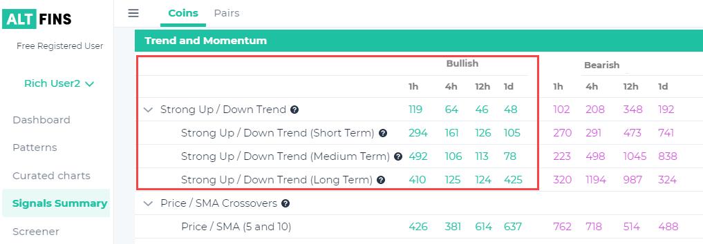Crypto Signals Summary - Trends