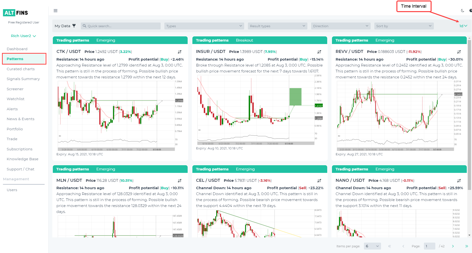 altFINS chart pattern page